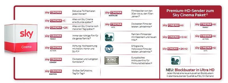 Sky cinema Paket Sender (Übersicht)