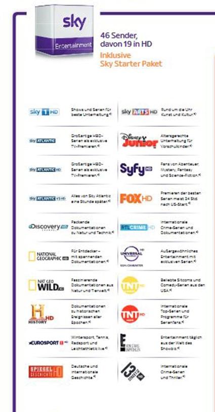 Sky Entertainment Paket Senderliste (Übersicht)