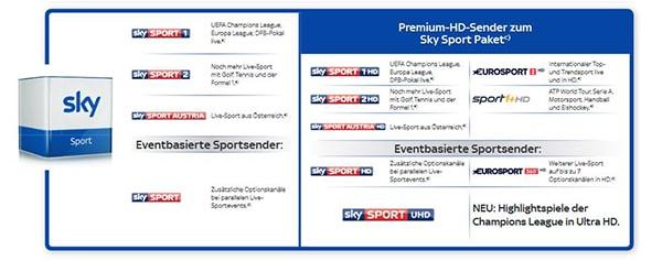 Sky Sport Paket Sender + HD Senderliste