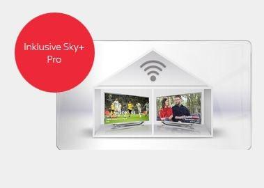 Sky Angebot für Bestandskunden: Zweitkarte + Sky+ Pro Receiver - nur 9,99 Euro pro Monat