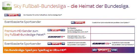 Sky Fußball Bundesliga Senderliste